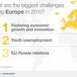What Are the Biggest Challenges Facing Europe in 2015?