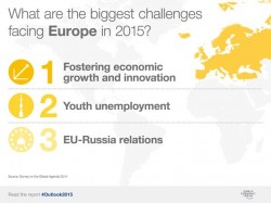 Europe Top 3 challenges in 2015